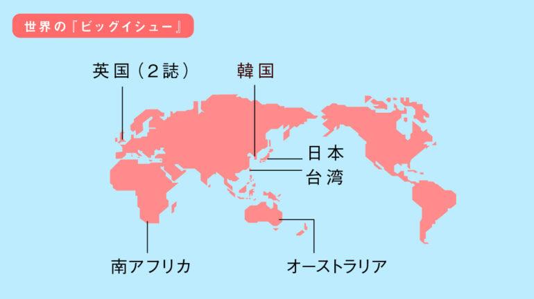 世界のビッグイシュー